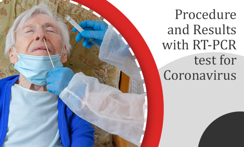 Procedure and Results with RT-PCR test for Coronavirus