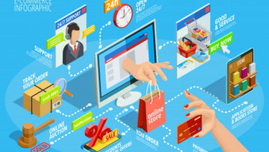 Photo of The Role of E-commerce in your multi-channel listing software