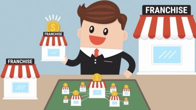 Photo of 5 Financial Tips When Buying Your Franchise