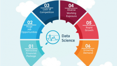 Photo of Career Benefits of Data Science Course