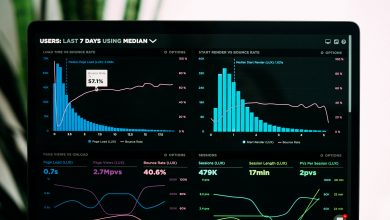 Photo of How Business Intelligence Change the Environment of an Enterprise