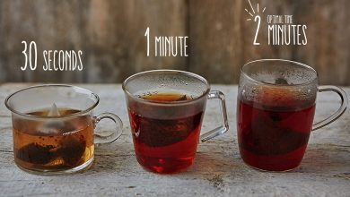 Photo of HOW TO BREW THE PERFECT CUP OF TEA