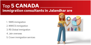 Top-5-Canada-immigration-consultants-in-Jalandhar-are