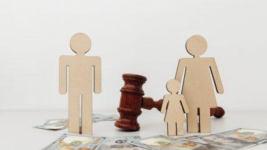 Photo of What Are the Custody Arrangements Post Divorce?